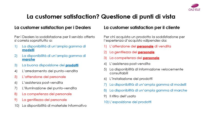 Customer satisfaction: differenza tra il punto di vista del cliente e quello del dealer